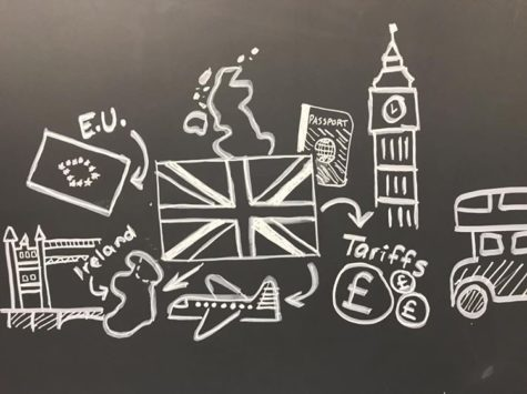 The mystery of Brexit