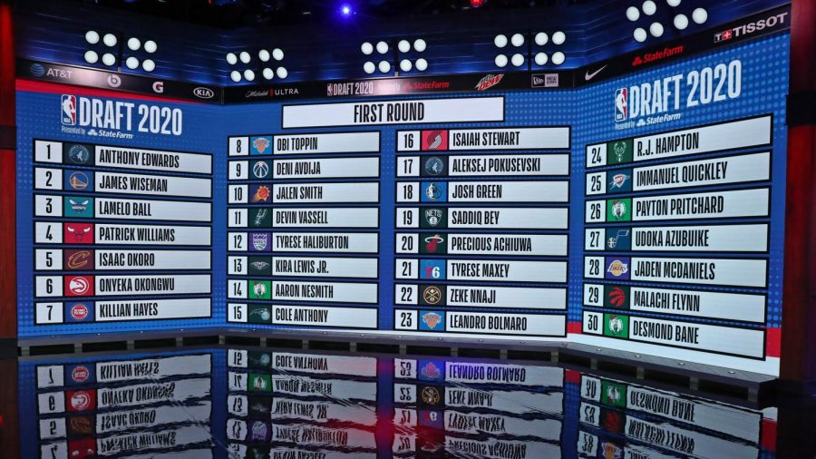 NBA draft recap